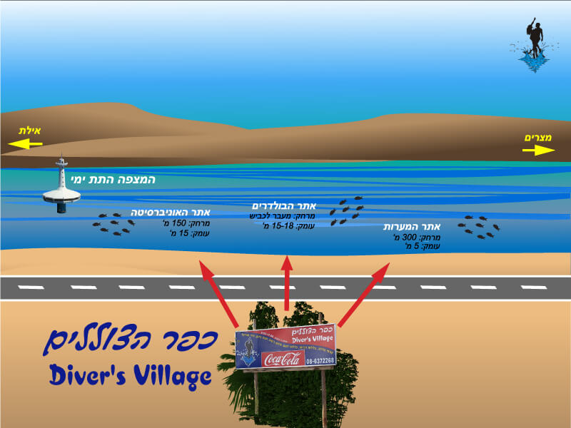 map-for-dv